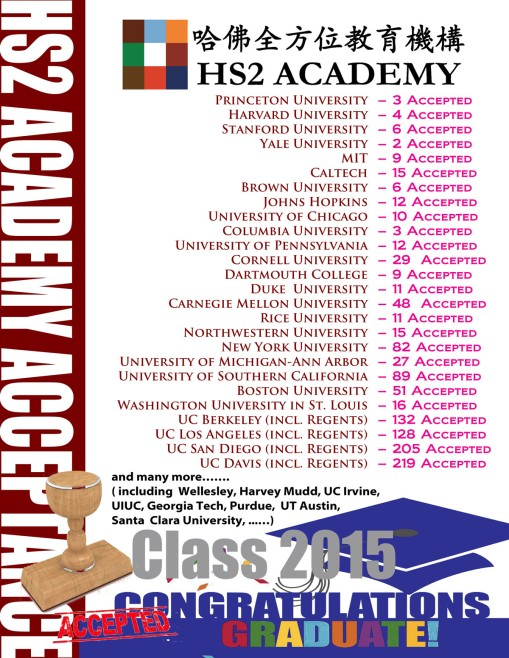2015 College Acceptance 8x11B